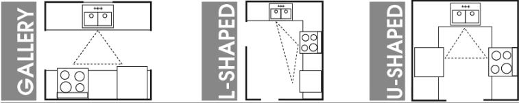 kitchen layout choices sudbury innovative kitchens by design